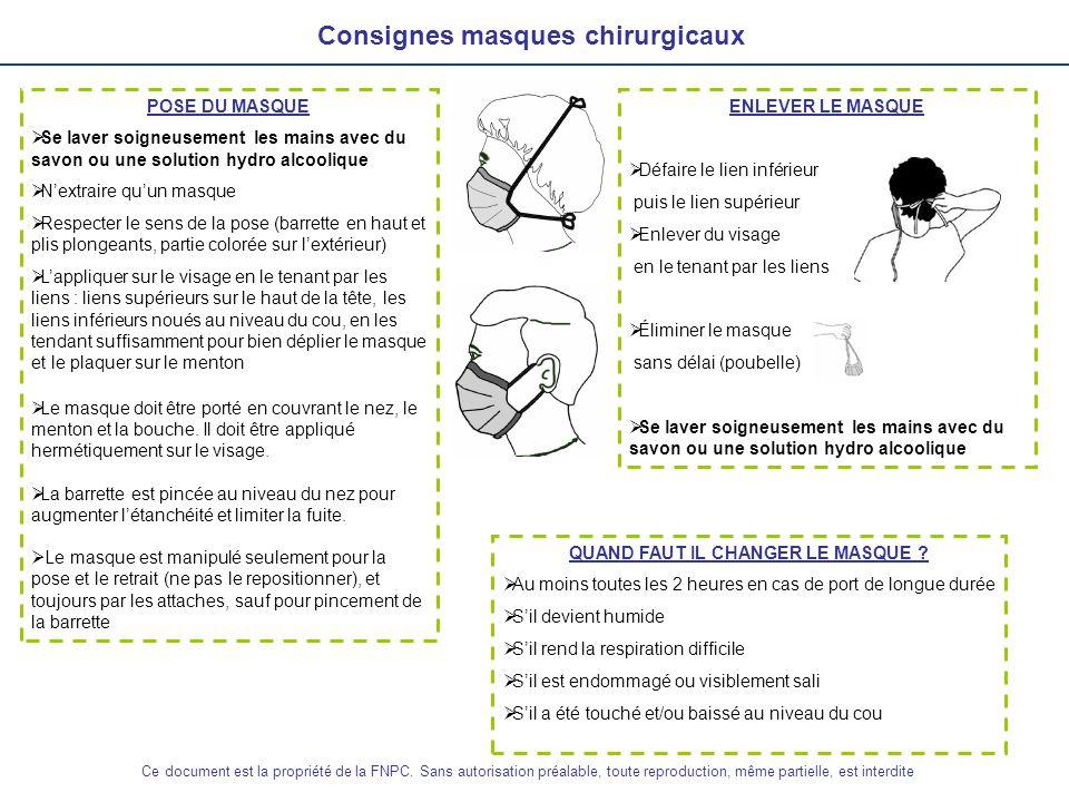 Consignes masques chirurgicaux Ce document est la propriété de la FNPC. Sans autorisation préalable, toute reproduction, même partielle, est interdite