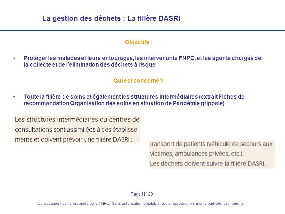 La gestion des déchets : La filière DASRI Objectifs : Protéger les malades et leurs entourages, les intervenants FNPC, et les agents chargés de la col