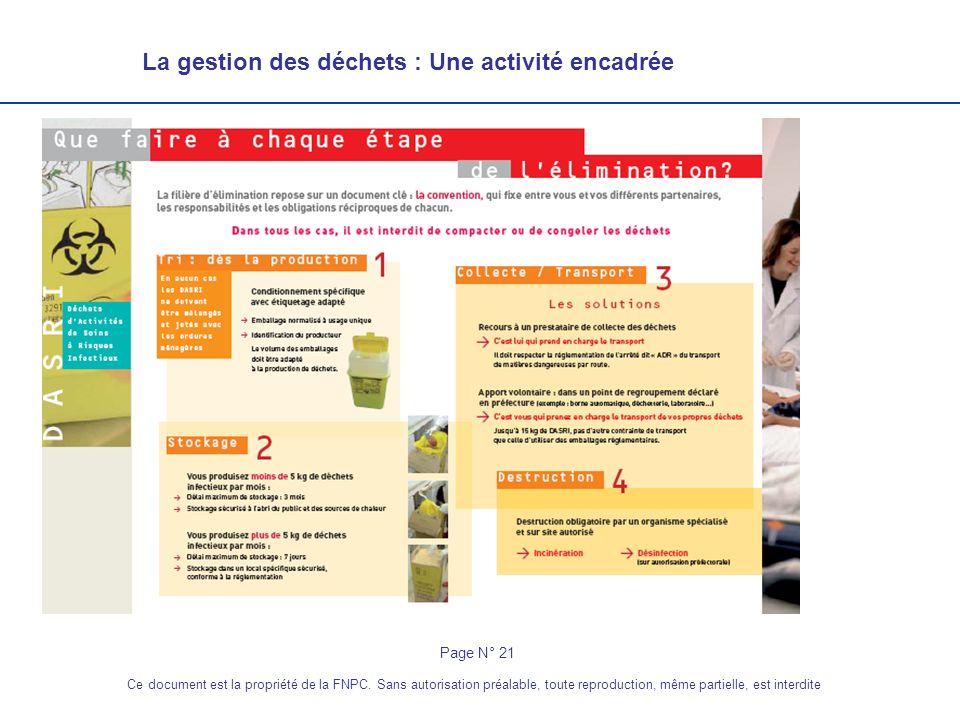 La gestion des déchets : Une activité encadrée Page N° 21 Ce document est la propriété de la FNPC. Sans autorisation préalable, toute reproduction, mê