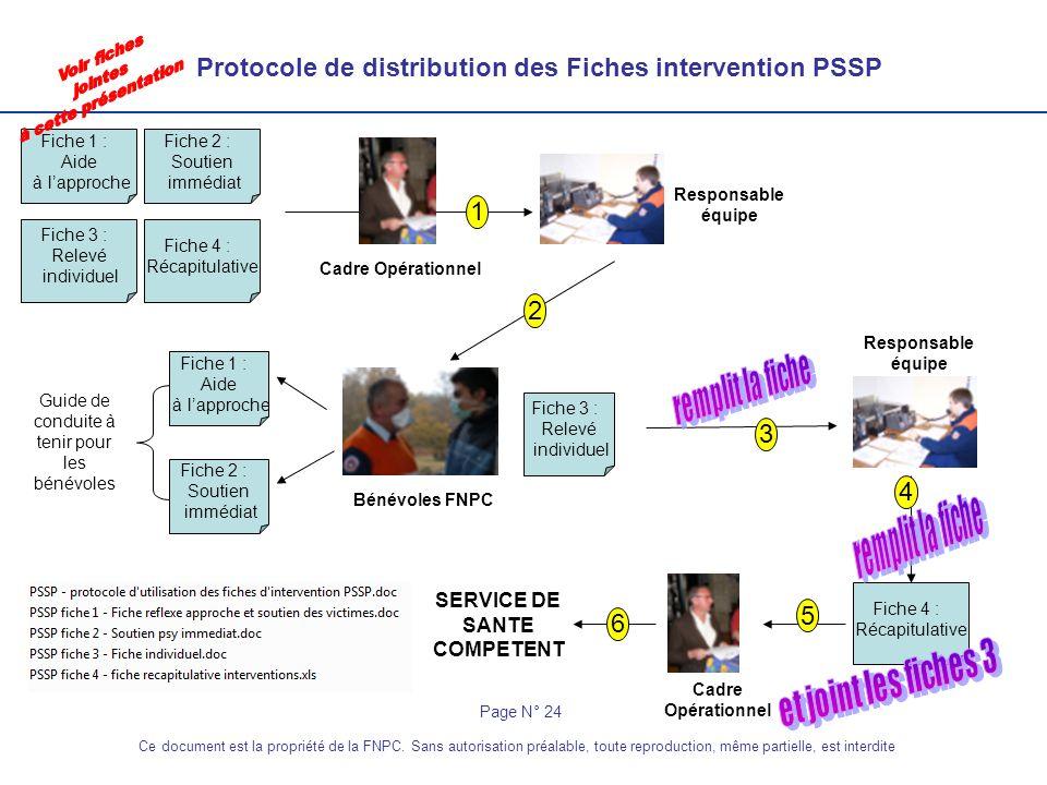 Protocole de distribution des Fiches intervention PSSP Page N° 24 Ce document est la propriété de la FNPC. Sans autorisation préalable, toute reproduc