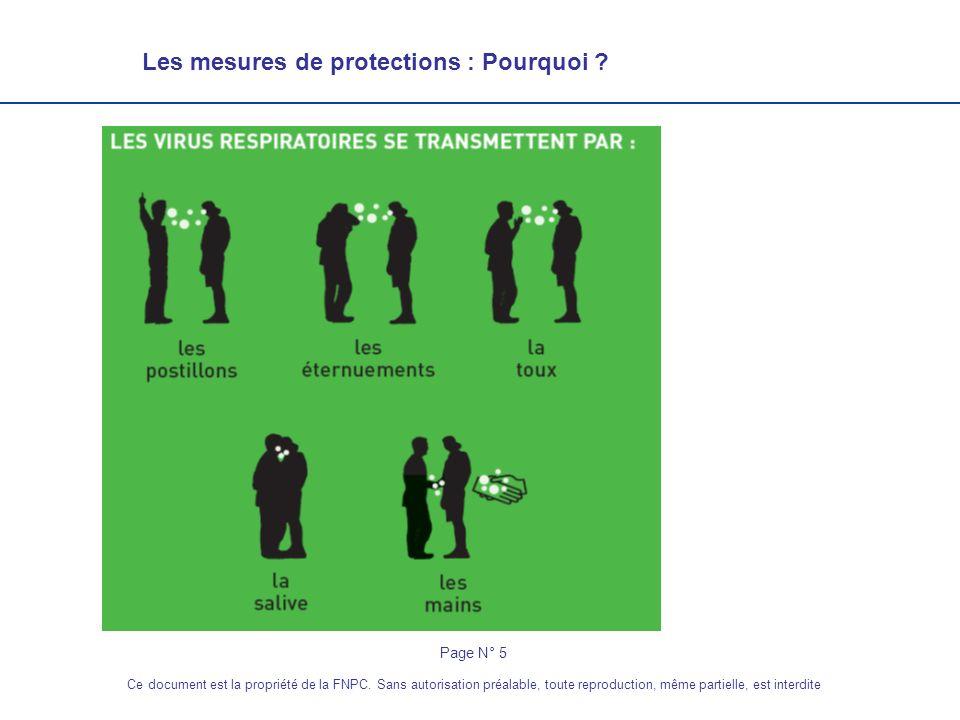 Les mesures de protections : Pourquoi ? Page N° 5 Ce document est la propriété de la FNPC. Sans autorisation préalable, toute reproduction, même parti