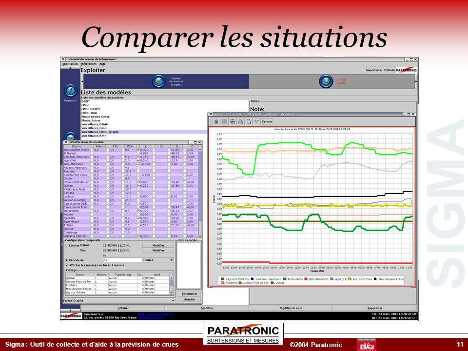 SIGMA ©2004 Paratronic Sigma : Outil de collecte et d'aide à la prévision de crues11 Comparer les situations