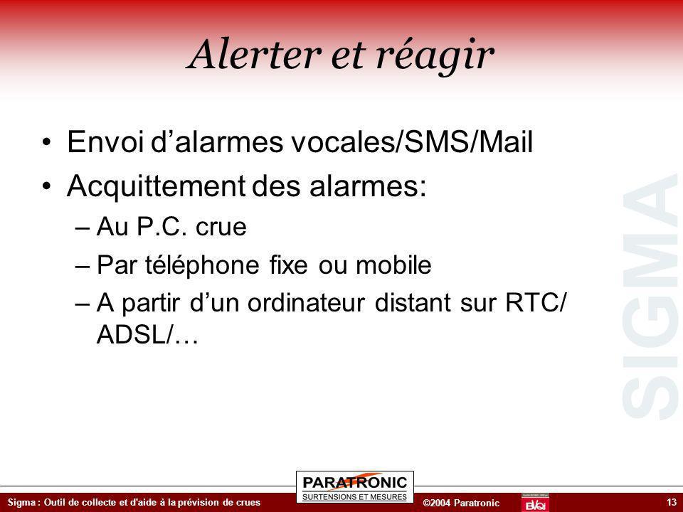 SIGMA ©2004 Paratronic Sigma : Outil de collecte et d'aide à la prévision de crues13 Alerter et réagir Envoi dalarmes vocales/SMS/Mail Acquittement de