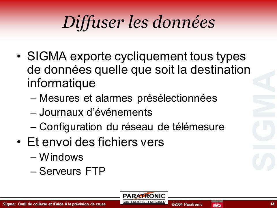 SIGMA ©2004 Paratronic Sigma : Outil de collecte et d'aide à la prévision de crues14 Diffuser les données SIGMA exporte cycliquement tous types de don