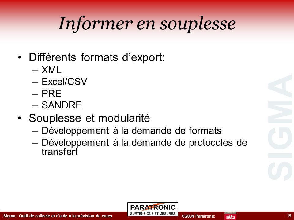 SIGMA ©2004 Paratronic Sigma : Outil de collecte et d'aide à la prévision de crues15 Informer en souplesse Différents formats dexport: –XML –Excel/CSV