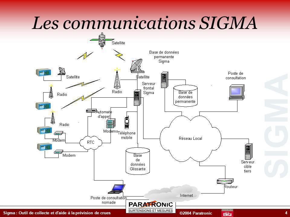 SIGMA ©2004 Paratronic Sigma : Outil de collecte et d'aide à la prévision de crues4 Les communications SIGMA