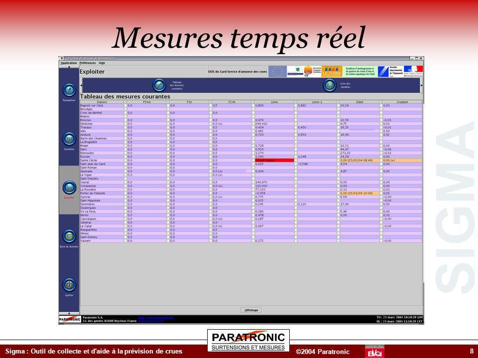 SIGMA ©2004 Paratronic Sigma : Outil de collecte et d'aide à la prévision de crues8 Mesures temps réel