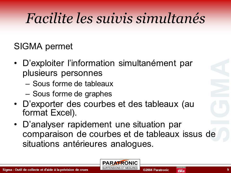 SIGMA ©2004 Paratronic Sigma : Outil de collecte et d'aide à la prévision de crues9 Facilite les suivis simultanés SIGMA permet Dexploiter linformatio