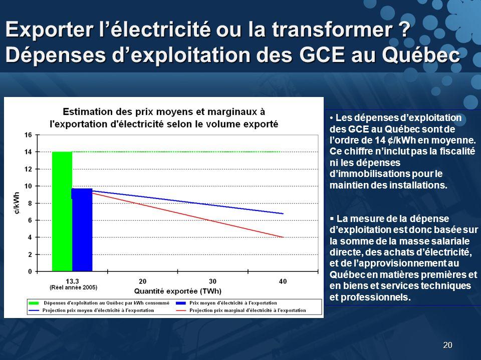 20 Exporter lélectricité ou la transformer .