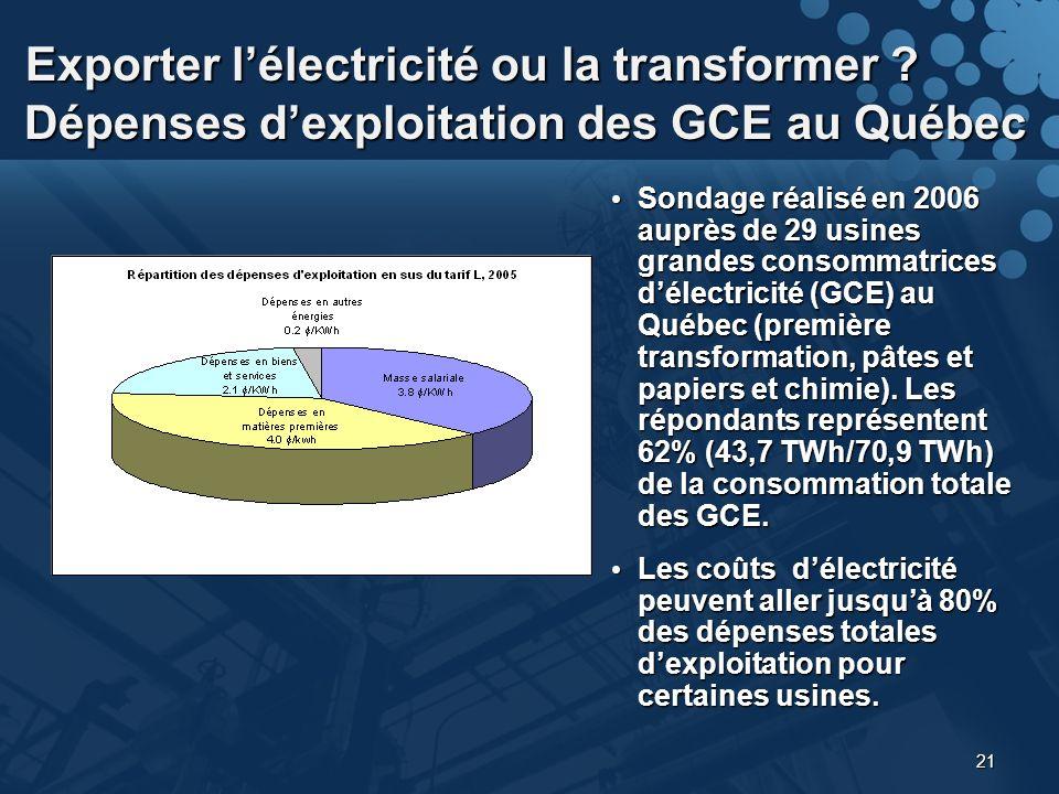 21 Exporter lélectricité ou la transformer .