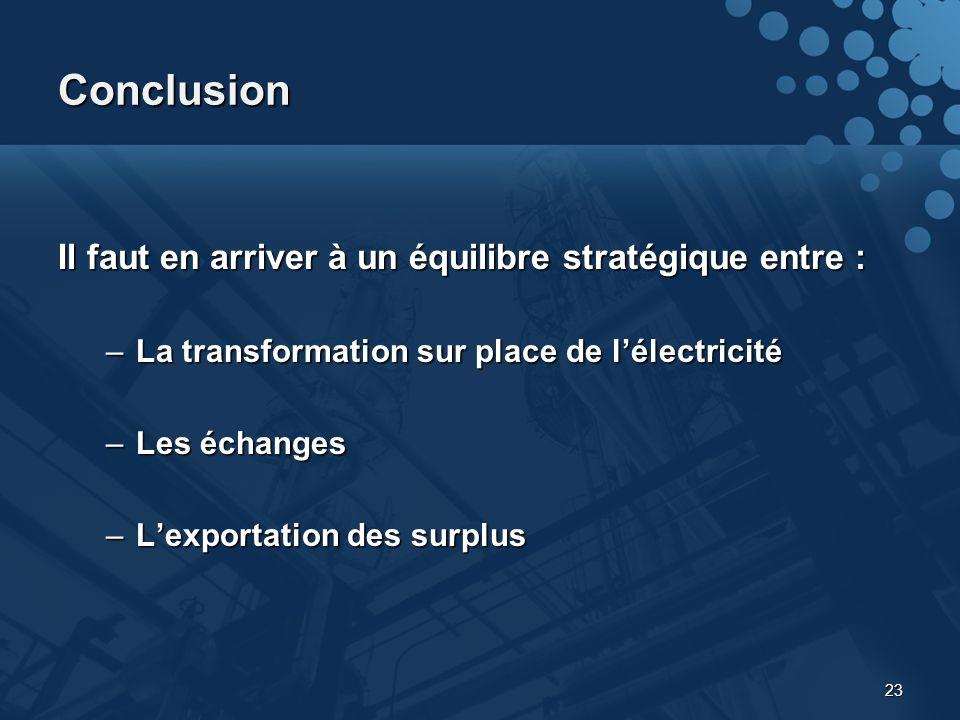 23 Conclusion Il faut en arriver à un équilibre stratégique entre : –La transformation sur place de lélectricité –Les échanges –Lexportation des surplus
