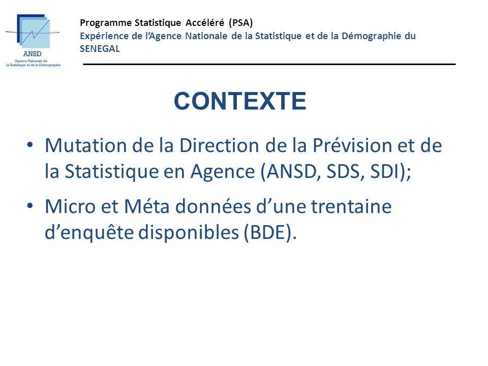 Programme Statistique Accéléré (PSA) Expérience de lAgence Nationale de la Statistique et de la Démographie du SENEGAL Mutation de la Direction de la Prévision et de la Statistique en Agence (ANSD, SDS, SDI); Micro et Méta données dune trentaine denquête disponibles (BDE).