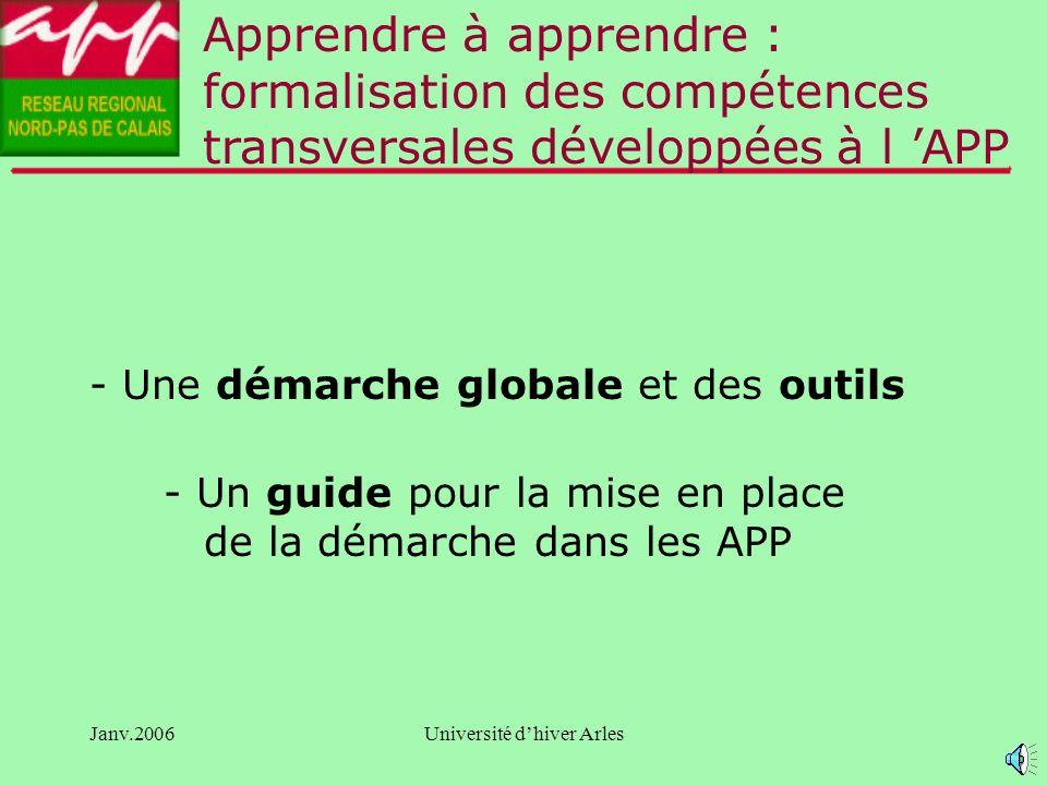 Janv.2006Université dhiver Arles Lobjectif de lAPP est de rendre la personne la plus autonome possible dans lapprentissage et de lui en faire prendre conscience.