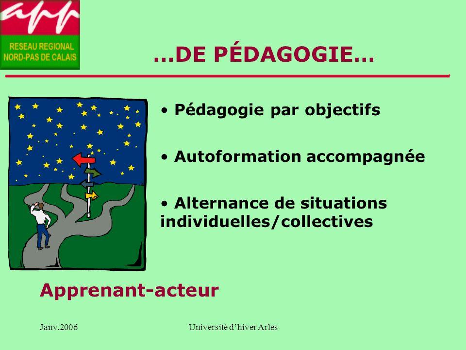 Janv.2006Université dhiver Arles ATELIER… - Apprentissage : Connaissances outils, méthodes - Confiance en soi