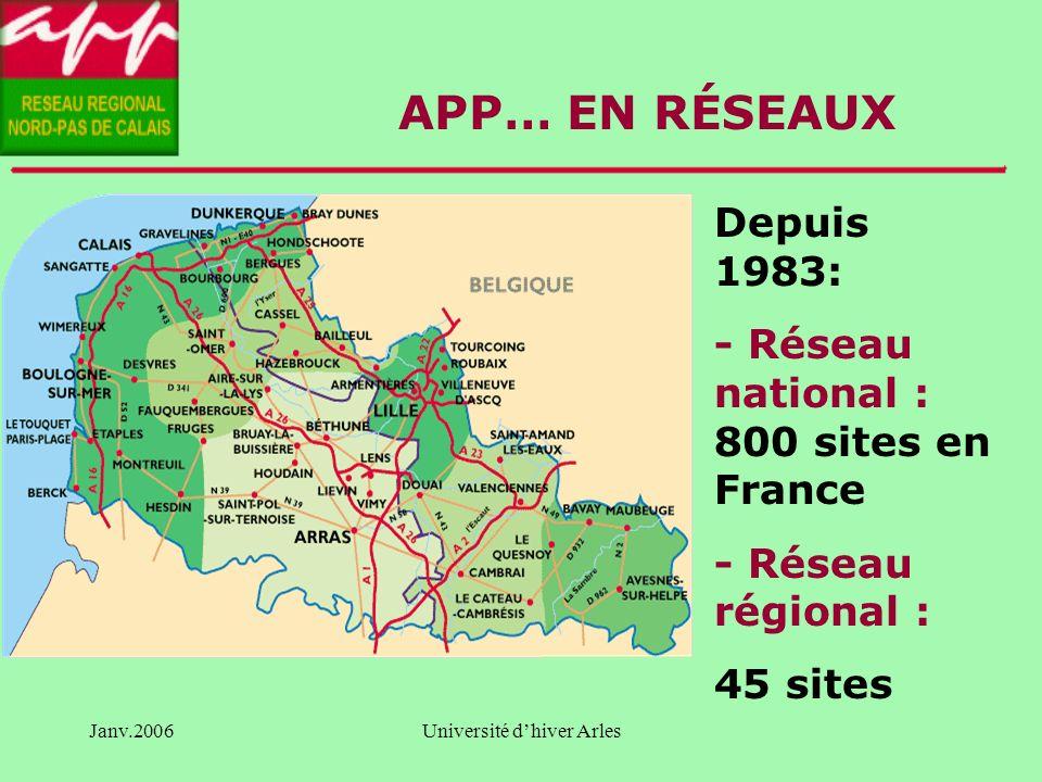 Janv.2006Université dhiver Arles …PERSONNALISÉE Accompagnement individualisé & personnalisé