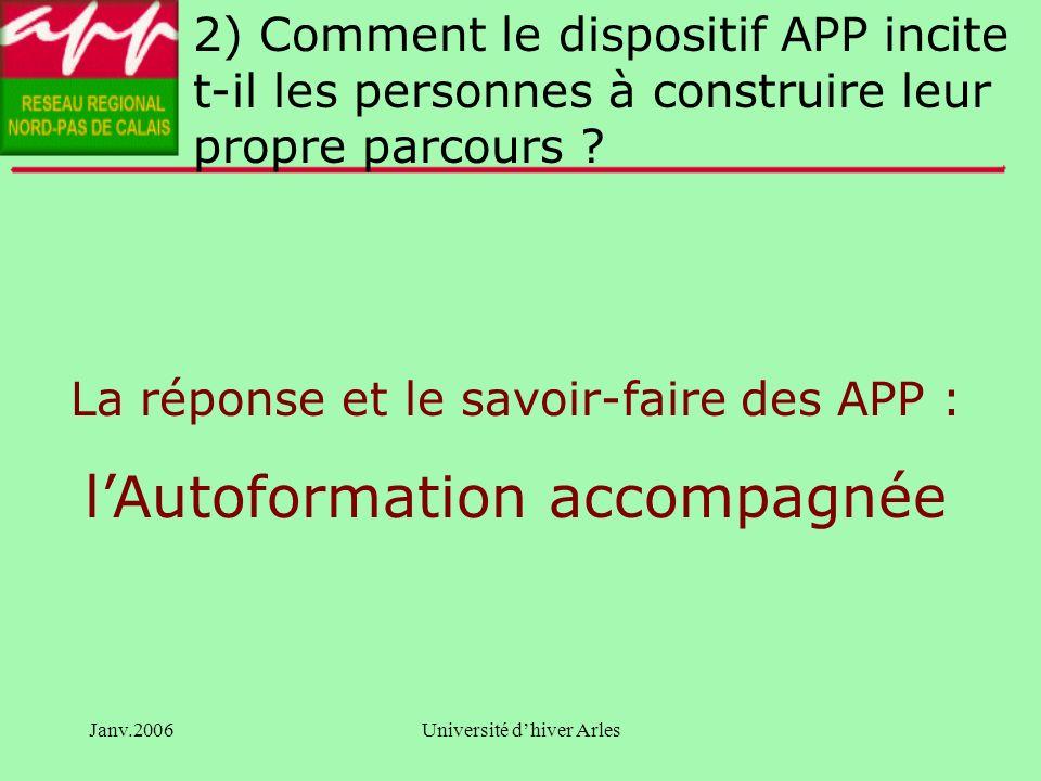 Janv.2006Université dhiver Arles APP… EN RÉSEAUX Depuis 1983: - Réseau national : 800 sites en France - Réseau régional : 45 sites