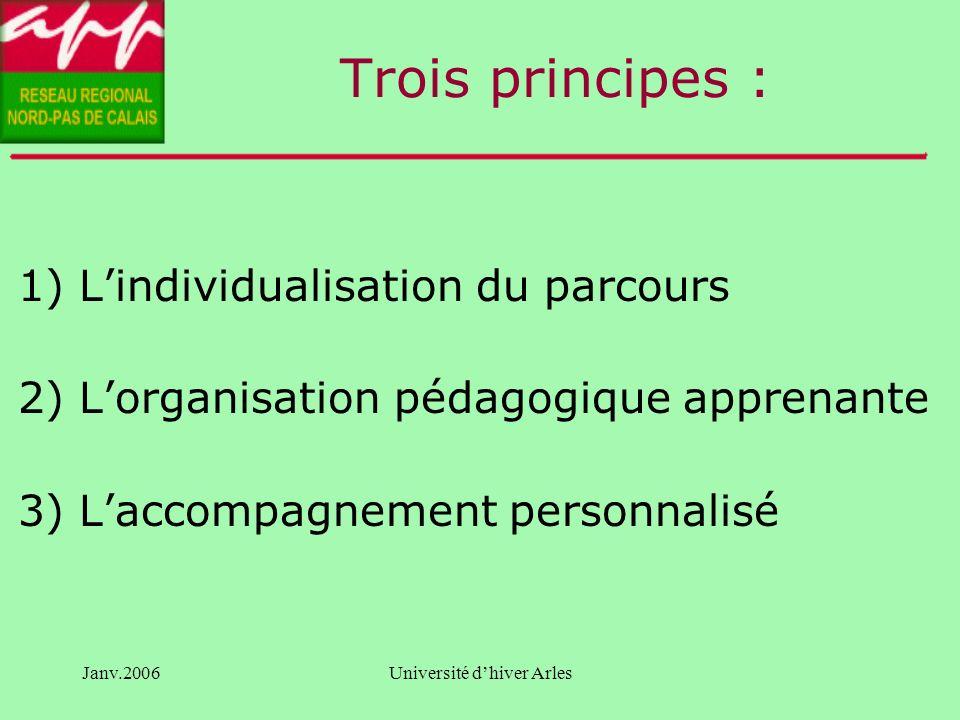 Janv.2006Université dhiver Arles 2) Comment le dispositif APP incite t-il les personnes à construire leur propre parcours .