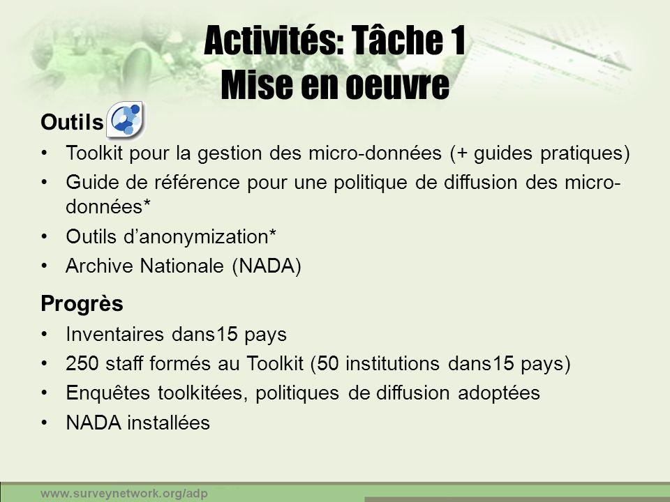 Activités: Tâche 1 Mise en oeuvre Outils Toolkit pour la gestion des micro-données (+ guides pratiques) Guide de référence pour une politique de diffu