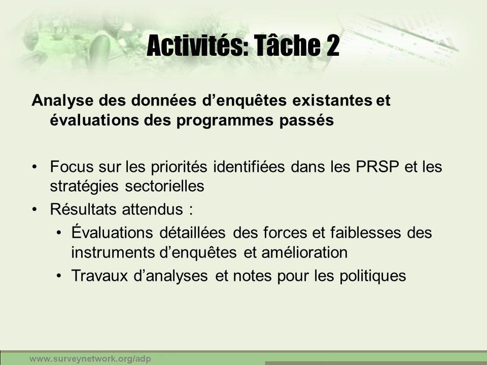 Activités: Tâche 2 Analyse des données denquêtes existantes et évaluations des programmes passés Focus sur les priorités identifiées dans les PRSP et