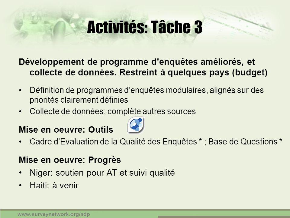 Activités: Tâche 3 Développement de programme denquêtes améliorés, et collecte de données. Restreint à quelques pays (budget) Définition de programmes
