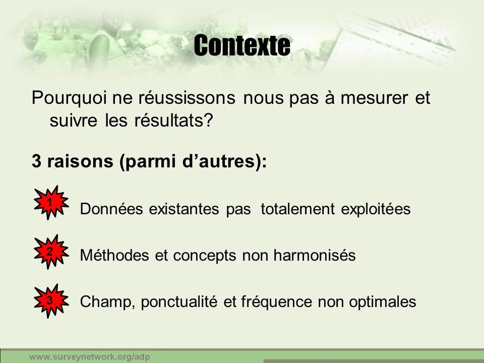 Contexte Pourquoi ne réussissons nous pas à mesurer et suivre les résultats? 3 raisons (parmi dautres): Données existantes pas totalement exploitées M