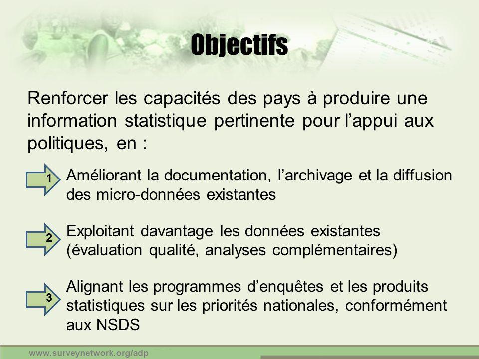 Objectifs Renforcer les capacités des pays à produire une information statistique pertinente pour lappui aux politiques, en : Améliorant la documentat