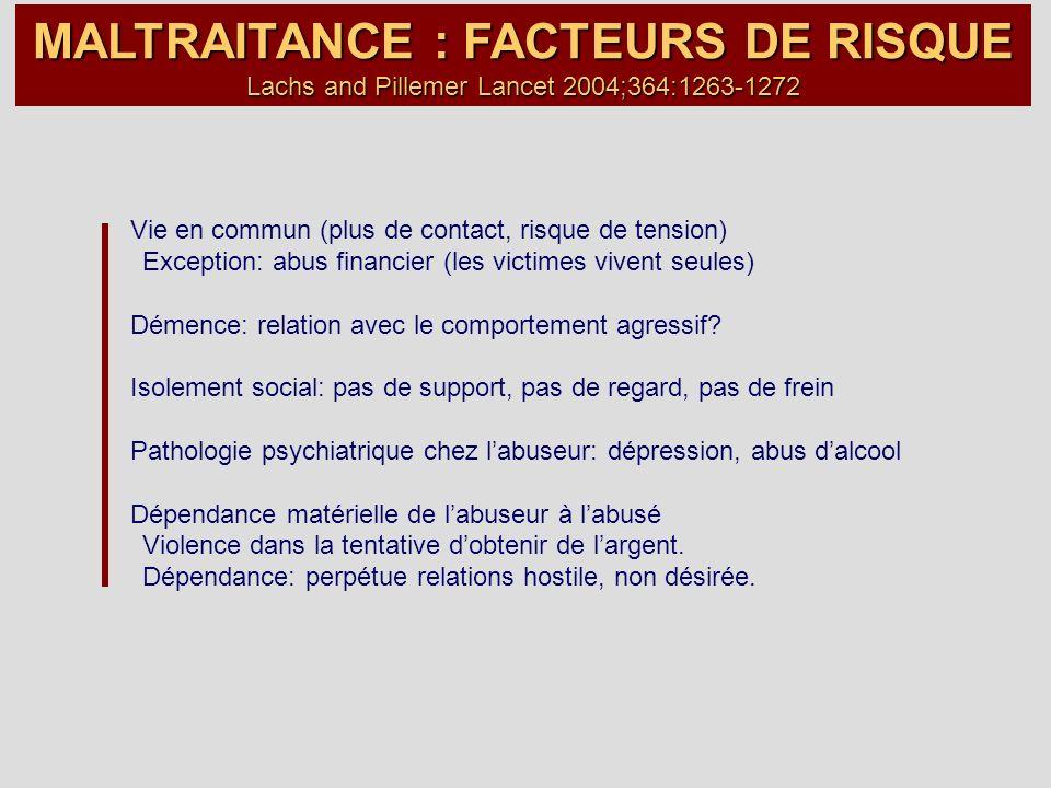 MALTRAITANCE : FACTEURS DE RISQUE Lachs and Pillemer Lancet 2004;364:1263-1272 Vie en commun (plus de contact, risque de tension) Exception: abus fina