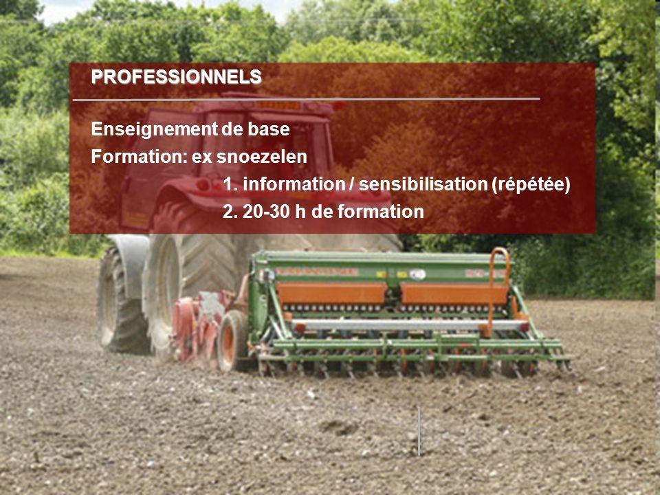 PROFESSIONNELS Enseignement de base Formation: ex snoezelen 1. information / sensibilisation (répétée) 2. 20-30 h de formation