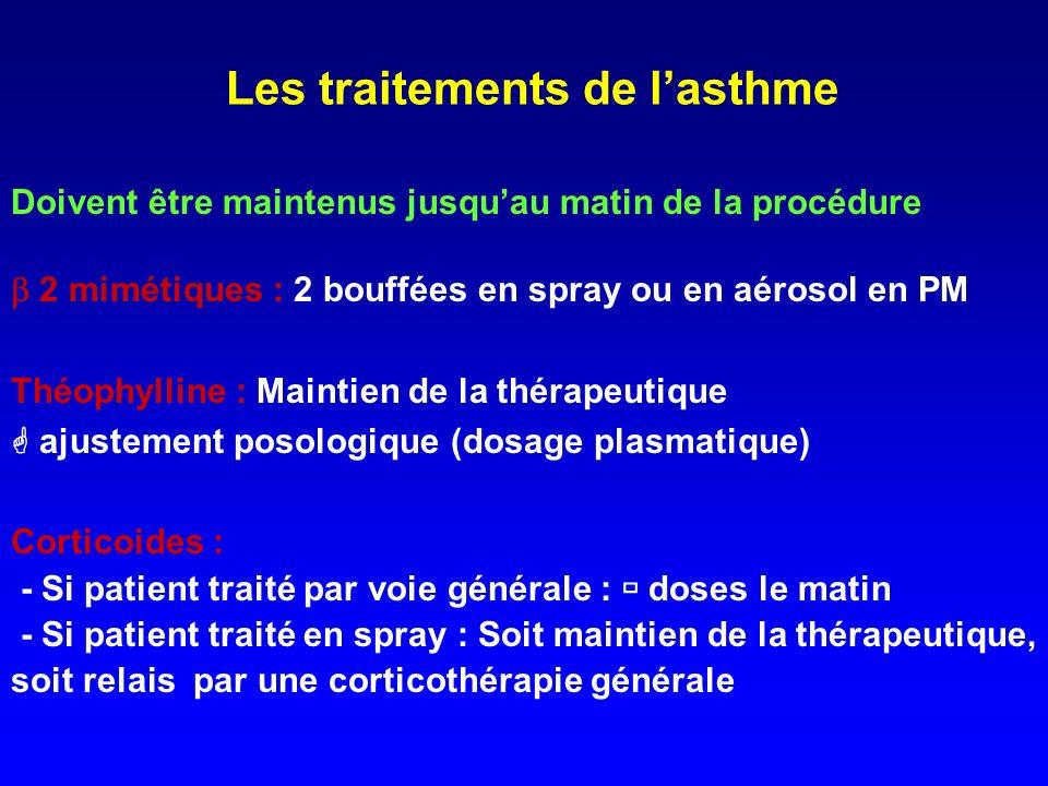 Patient asthmatique non traité Administration prophylactique de 2 + Chez non asthmatique: Effet bronchodilatateur comparable entre 2+ et anticholinergiques En cas dHRB: Linhalation de 2+ préop ne protège pas des sibilants Silvanus et al, Anesthesiology 2004
