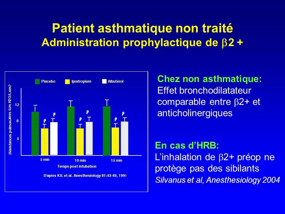 Intérêt de ladministration prophylactique de 2 + Chez lasthmatique Efficacité supérieure des 2+ - Chez l enfant / placebo SCALFARO et al Anesth Analg 2001 - Chez l adulte / Xylocaine IV MASLOW et AL Anesthesiology 2000 Rsr (% ) placebosalbutamol .