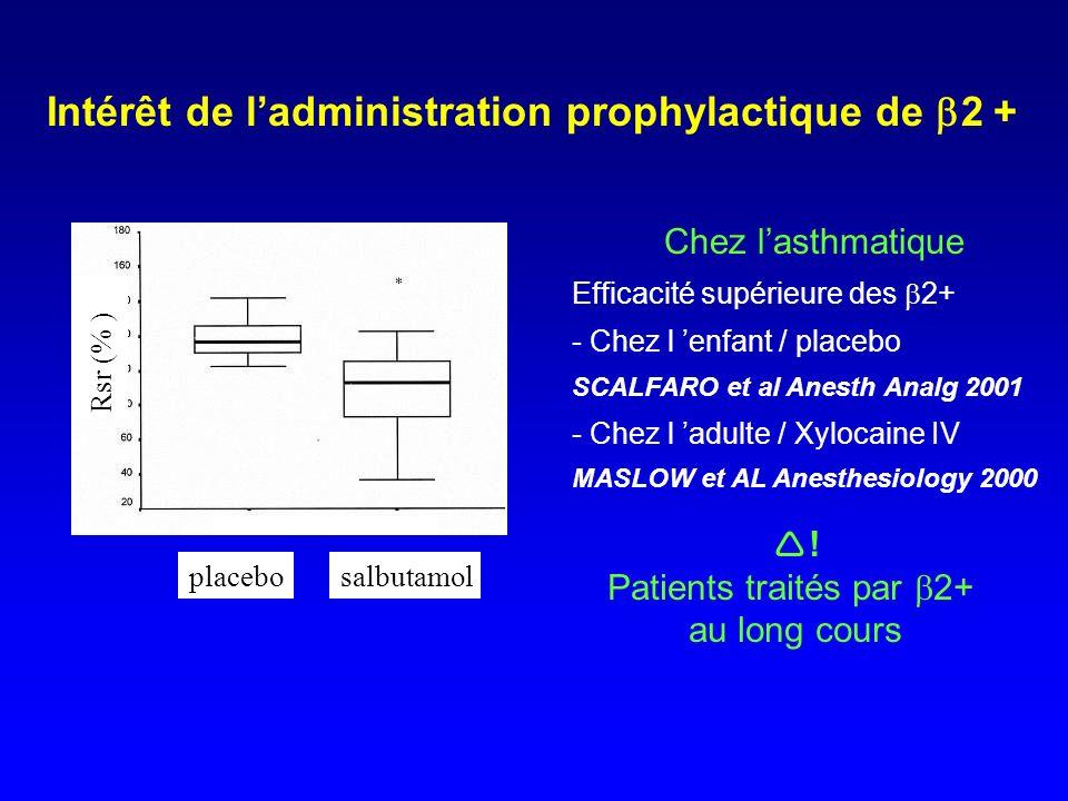 Intérêt de la Lidocaine en prémédication dans la réduction de la bronchoréactivité NS BasalXyloSalbPlaceboBasalBX+SB PlaceboXyloPlaceboSalbPlaceboX+S Conc° HIST FEV 20% FEV BLOCAGE REPONSE REFLEXE VAGALE .