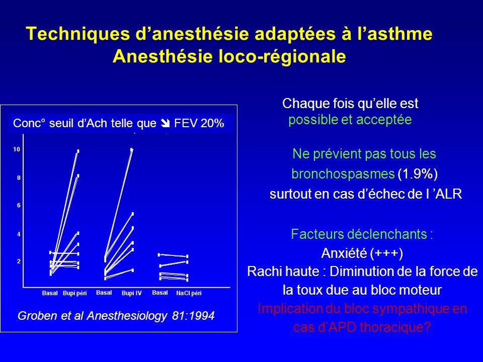 Techniques d anesthésie : Anesthésie générale Le stimulus de lintubation est souvent responsable de bronchospasme : 6 % Vs 1.9 % en cas dAG sans intubation Exemple : lintubation vigile sous fibroscope chez lasthmatique Xylo+ salbu dyclo+ salbu dyclo seule Xylo seule VEMS 5 L 4 L 2 L Inh°ALIntub°Extub°B Reproductibilité du VEMS patient intubé .