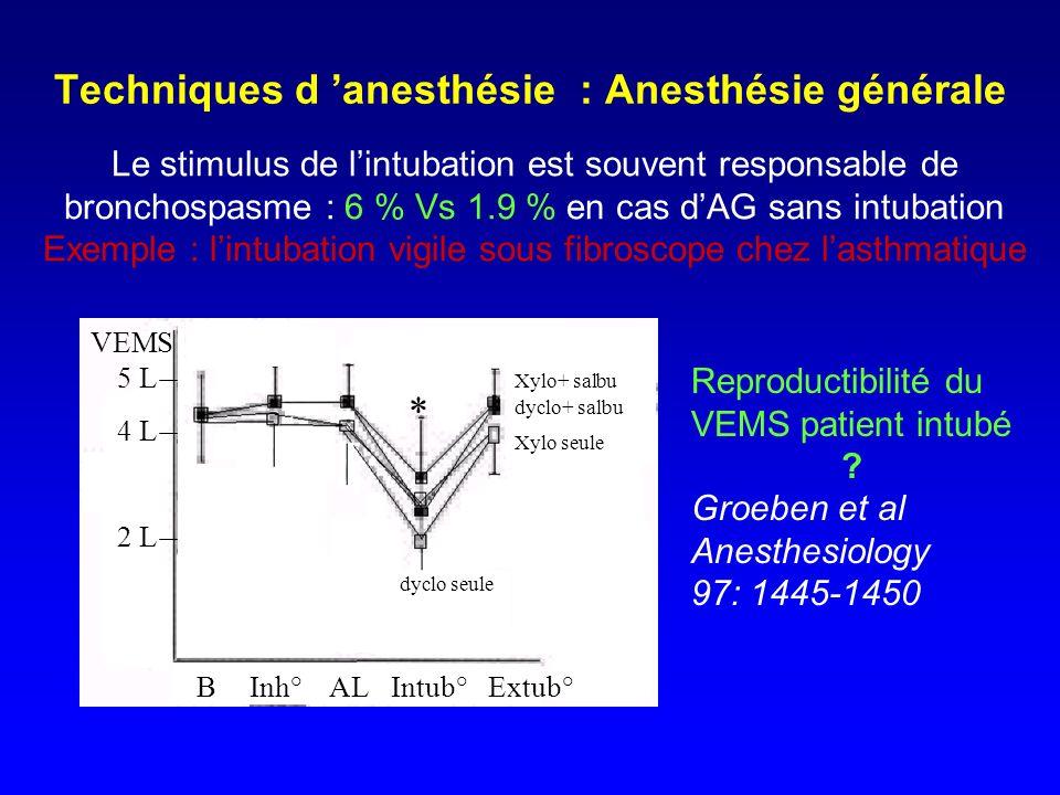 Techniques danesthésie Intérêt du masque laryngé Patients non asthmatiques La résistance pulmonaire totale est diminuée Intérêt non démontré dans lasthme KIL et al Anesthesiology 90: 1999