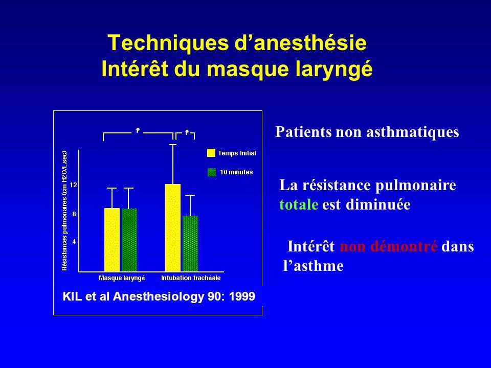 Lanesthésie générale Agents inhalés Utilisables à linduction (sevorane > halothane) Publié et validé chez l enfant asthmatique Résistances dans le groupe « asthme » sans incidence clinique HABRE et al Anesth Analg 89:1177-1186, 1999 Mais Etude rétrospective montre une des bronchospasmes per anesthésie entre 2 périodes de 5 ans avec comme variable indépendante l usage des AVH en induction chez l adulte NONAKA et al Masui 48:759-762, 1999 Prudence chez lasthmatique adulte Propriétés bronchodilatatrices comparables entre les agents sauf desflurane Goff, Anesthesiology 93(2): 2000