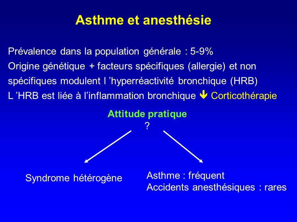 Evaluation préopératoire Essentiellement clinique: Existence d une HRB ou d un asthme vrai Recherche de facteurs de risque morbidité périopératoire Gravité de l asthme: Le risque est dautant plus faible que la maladie est peu active .