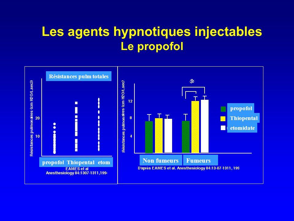 Agents hypnotiques incidences de sibilants post intubation Comparaison propofol - barbituriques PIZOV et al Anesthesiology 82:1995