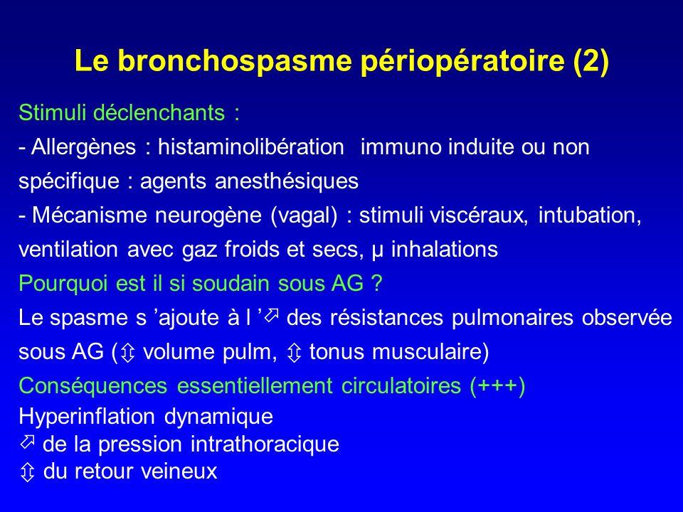 Le bronchospasme périopératoire (3) Eliminer ce qui nest pas un bronchospasme Obstacle mécanique à la ventilation Coudure de la sonde d intubation Hernie du ballonnet Intubation sélective Corps étranger, inhalation Dysfonction de valve du circuit respiratoire Pneumothorax Baisse de la compliance thoraco-pulmonaire AG insuffisamment profonde Injection rapide de morphiniques Hyperthermie maligne IVG et autres oedèmes pulmonaires
