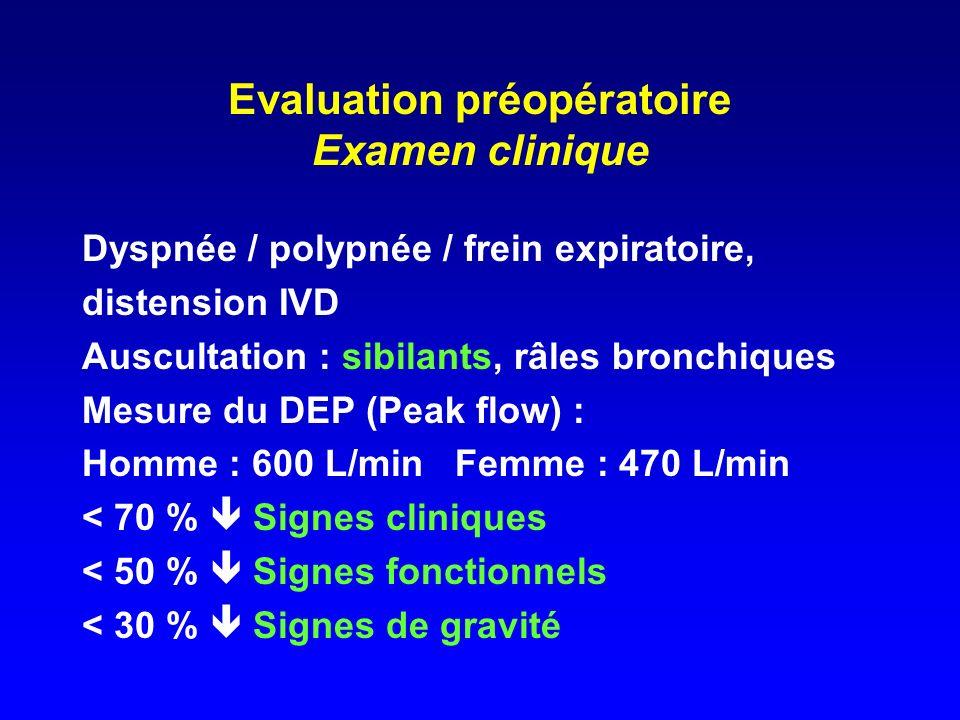 Evaluation préopératoire Examens complémentaires Radiographie de thorax : non systématique (pathol intercurrente) EFR (spirométrie, CRF, GDS) : non systématiques