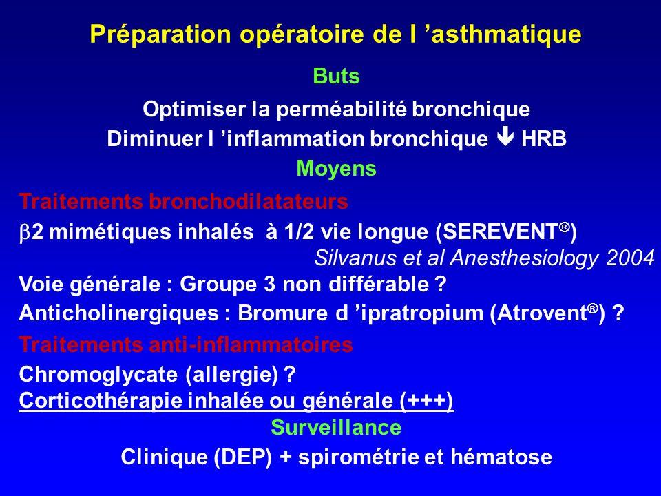 Corticothérapie préopératoire Naffecte ni la cicatrisation ni le taux d infection KABALIN et al Arch Int Med 155:1379-1384, 1995 Prescription préopératoire recommandée : Asthme modéré à sévère (VEMS < 70%) SHEFFER et al J Allergy Immunol Clin 88:425-435, 1991 SILVANUS et al Anesthesiology, May 2004 A proposer aux malades des groupes 2-3 (+++) Prednisone 0.5 mg/kg/j pendant 5 jours Les corticoides inhalés sont également possibles Si délai < 10 J : voie générale, qui réduit l HRB en qq H PARKER et al Anesthesiology A71, 1989