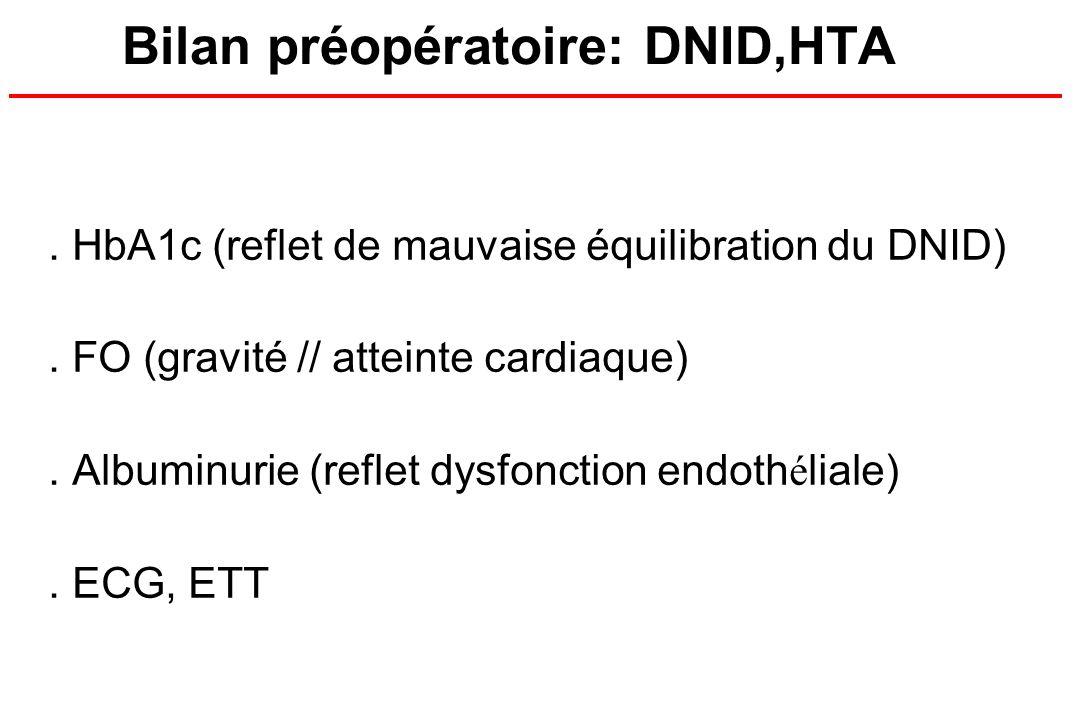 . HbA1c (reflet de mauvaise équilibration du DNID). FO (gravité // atteinte cardiaque). Albuminurie (reflet dysfonction endoth é liale). ECG, ETT