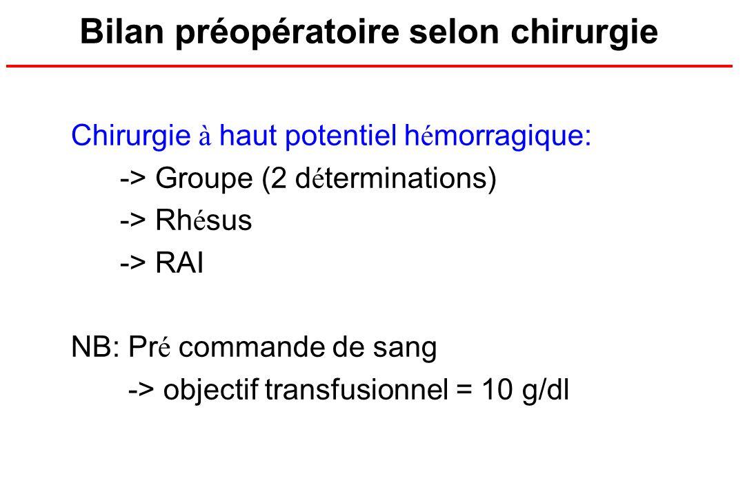 Bilan préopératoire selon chirurgie Chirurgie à haut potentiel h é morragique: -> Groupe (2 d é terminations) -> Rh é sus -> RAI NB: Pr é commande de