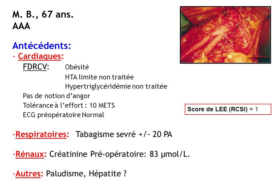 M. B., 67 ans. AAA Antécédents: - Cardiaques: FDRCV: Obésité HTA limite non traitée Hypertriglycéridémie non traitée Pas de notion dangor Tolérance à