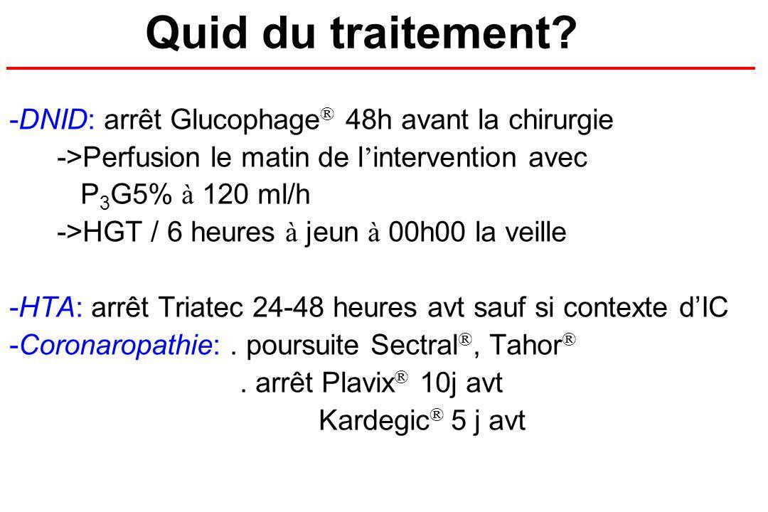 -DNID: arrêt Glucophage ® 48h avant la chirurgie ->Perfusion le matin de l intervention avec P 3 G5% à 120 ml/h ->HGT / 6 heures à jeun à 00h00 la vei
