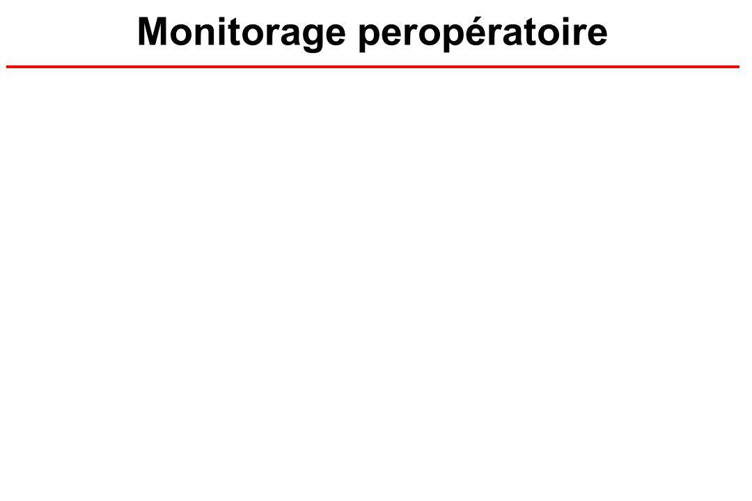 Monitorage peropératoire