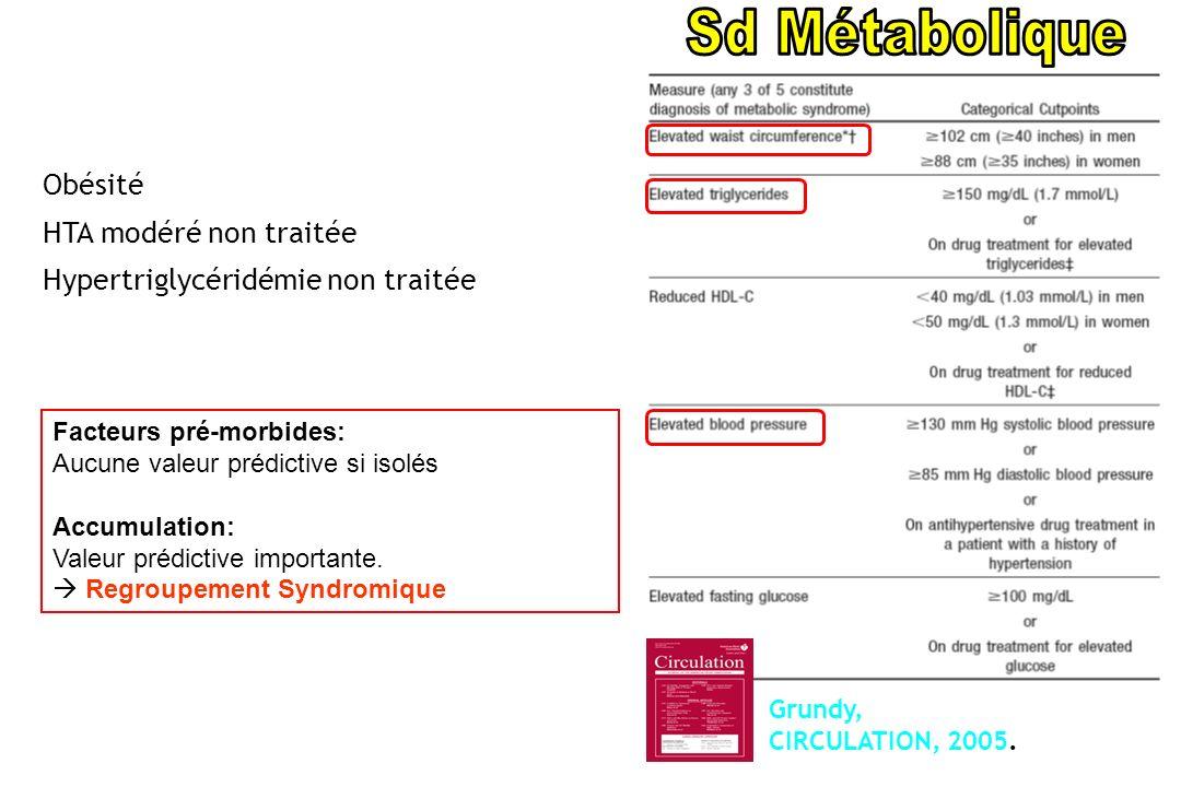 Grundy, CIRCULATION, 2005. Obésité HTA modéré non traitée Hypertriglycéridémie non traitée Facteurs pré-morbides: Aucune valeur prédictive si isolés A