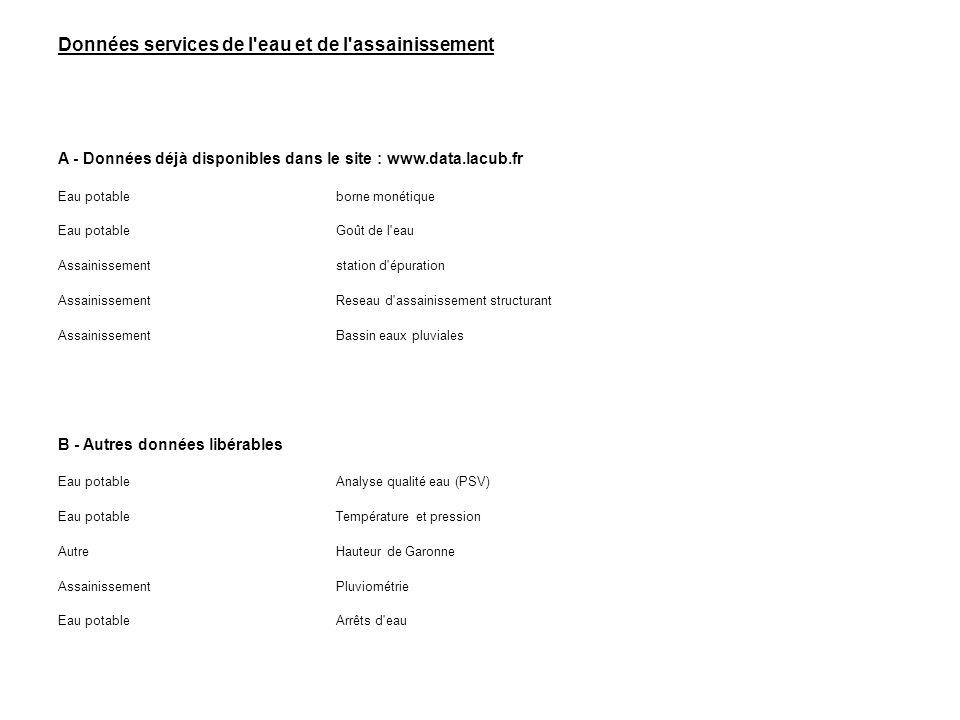 Données services de l eau et de l assainissement A - Données déjà disponibles dans le site : www.data.lacub.fr Eau potableborne monétique Eau potableGoût de l eau Assainissementstation d épuration AssainissementReseau d assainissement structurant AssainissementBassin eaux pluviales B - Autres données libérables Eau potableAnalyse qualité eau (PSV) Eau potableTempérature et pression AutreHauteur de Garonne AssainissementPluviométrie Eau potableArrêts d eau