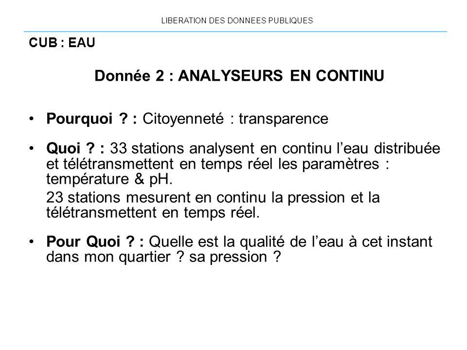 CUB : EAU Donnée 2 : ANALYSEURS EN CONTINU Pourquoi ? : Citoyenneté : transparence Quoi ? : 33 stations analysent en continu leau distribuée et télétr