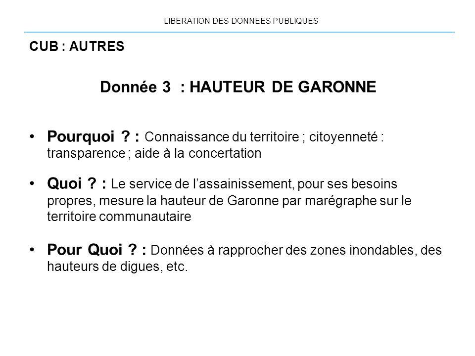 CUB : AUTRES Donnée 3 : HAUTEUR DE GARONNE Pourquoi ? : Connaissance du territoire ; citoyenneté : transparence ; aide à la concertation Quoi ? : Le s