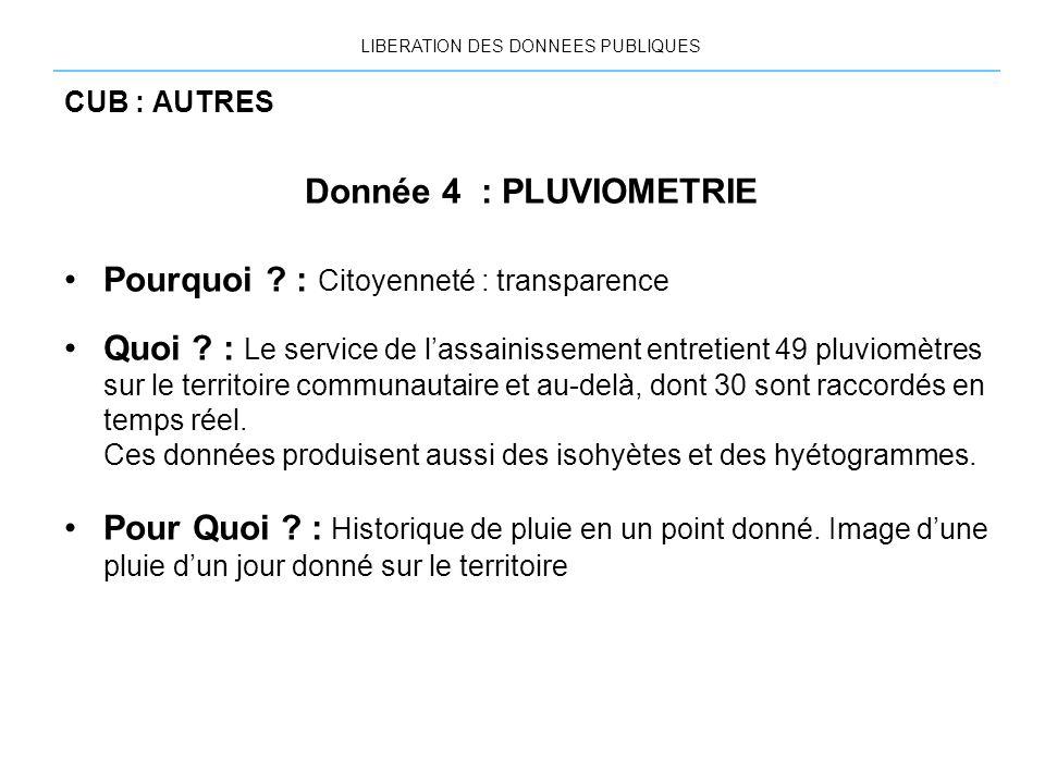 CUB : AUTRES Donnée 4 : PLUVIOMETRIE Pourquoi . : Citoyenneté : transparence Quoi .