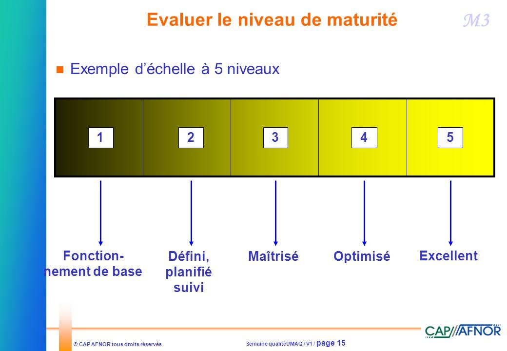 Semaine qualitéUMAQ / V1 / page 15 © CAP AFNOR tous droits réservés Evaluer le niveau de maturité 4 Optimisé 5 ExcellentFonction- nement de base 1 Déf